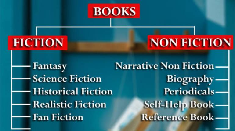 Overview Of Different Genres Of Books